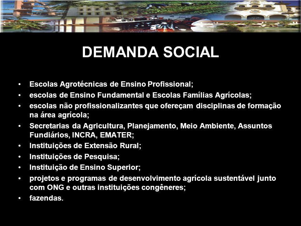 DEMANDA SOCIAL Escolas Agrotécnicas de Ensino Profissional; escolas de Ensino Fundamental e Escolas Famílias Agrícolas; escolas não profissionalizante