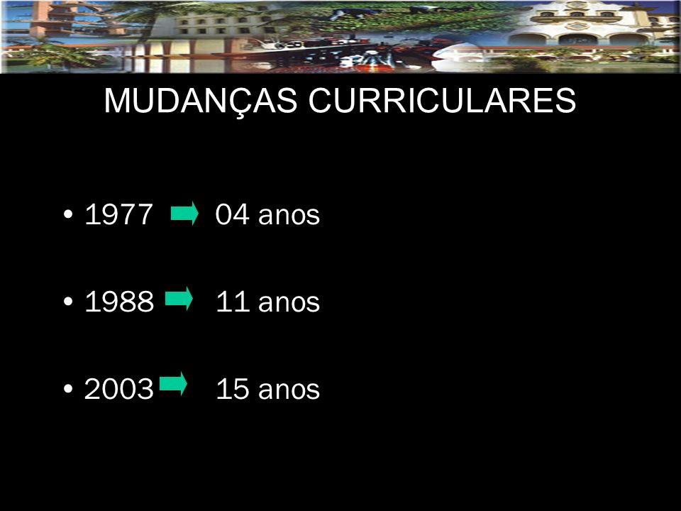 MUDANÇAS CURRICULARES 1977 04 anos 1988 11 anos 2003 15 anos