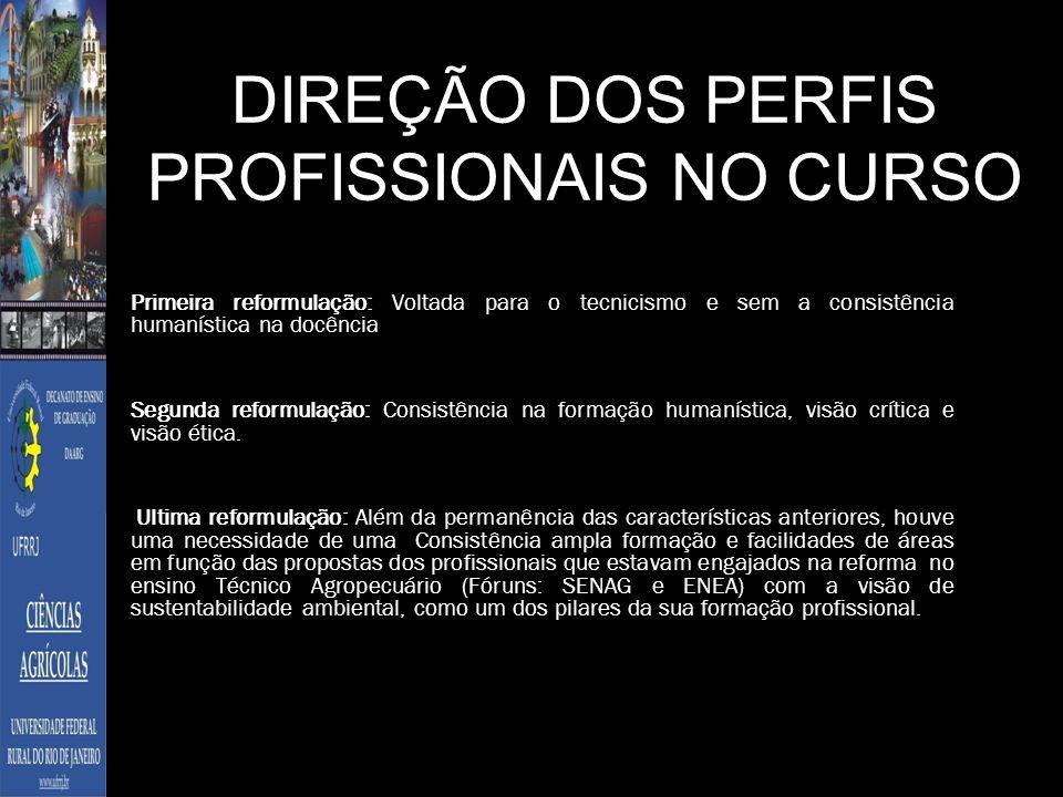 FLUXOGRAMA DA MATRIZ CURRICULAR