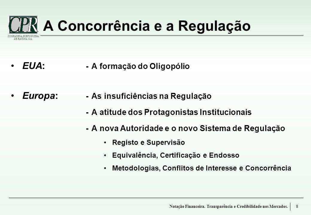 COMPANHIA PORTUGUESA DE RATING, S.A. A Concorrência e a Regulação EUA: - A formação do Oligopólio Europa: - As insuficiências na Regulação - A atitude
