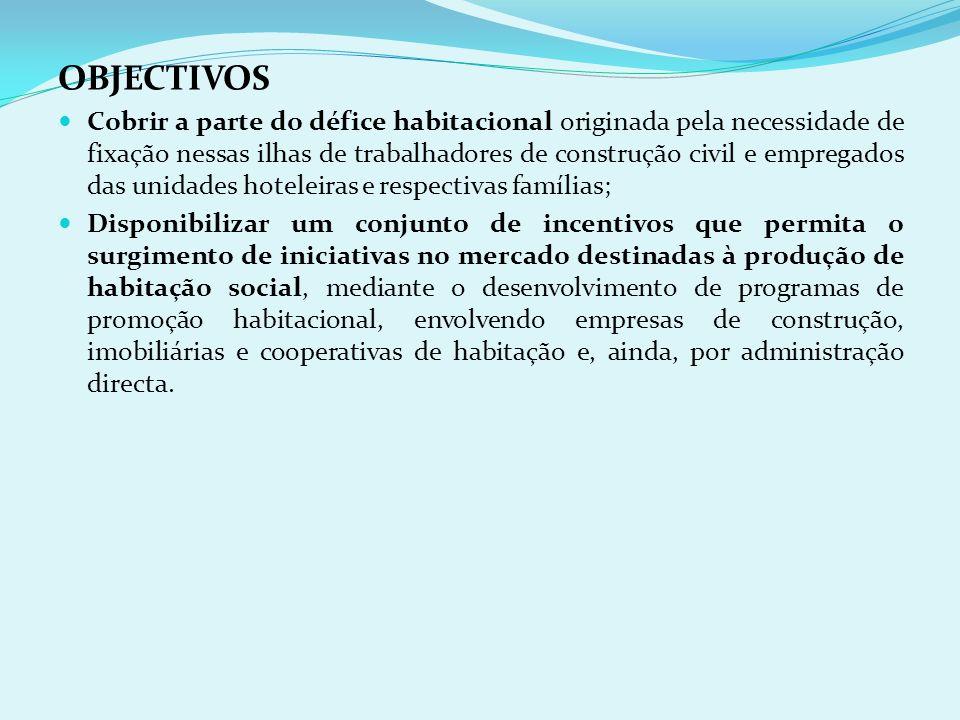 III - HABITAÇÃO SOCIAL