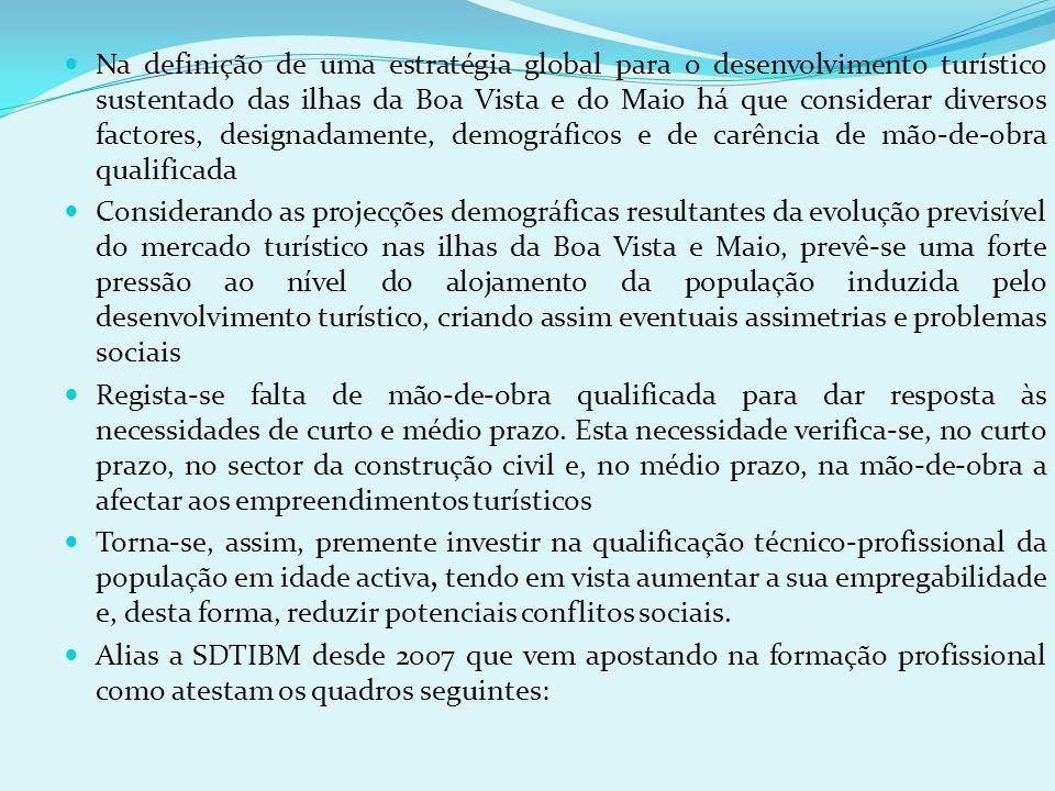 Como se viu a Sociedade de Desenvolvimento Turístico das Ilhas de Boa Vista e Maio (SDTIBM) é um instrumento criado pelo Governo e pelas Câmaras Munic