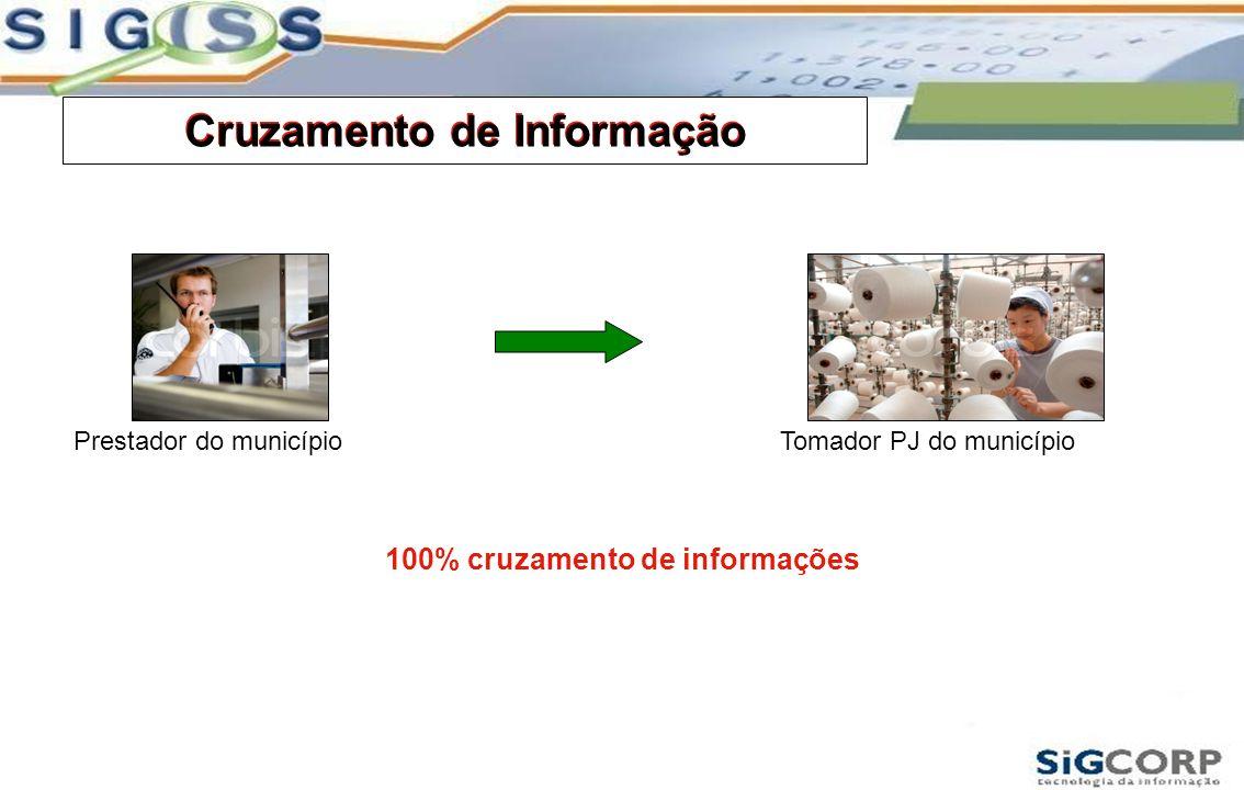 Cruzamento de Informação Prestador do municípioTomador PJ do município 100% cruzamento de informações