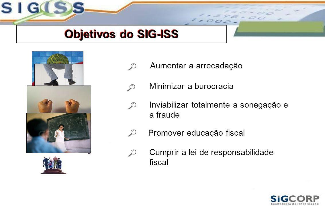 Objetivos do SIG-ISS Aumentar a arrecadação Objetivos do SIG-ISS Minimizar a burocracia Inviabilizar totalmente a sonegação e a fraude Cumprir a lei d