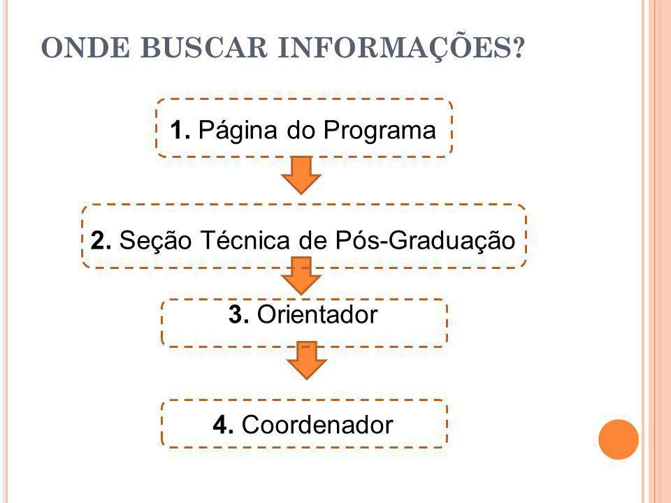 ONDE BUSCAR INFORMAÇÕES? 1. Página do Programa 2. Seção Técnica de Pós-Graduação 3. Orientador 4. Coordenador