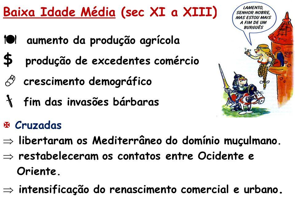 Baixa Idade Média (sec XI a XIII ) aumento da produção agrícola $ produção de excedentes comércio crescimento demográfico fim das invasões bárbaras Cr
