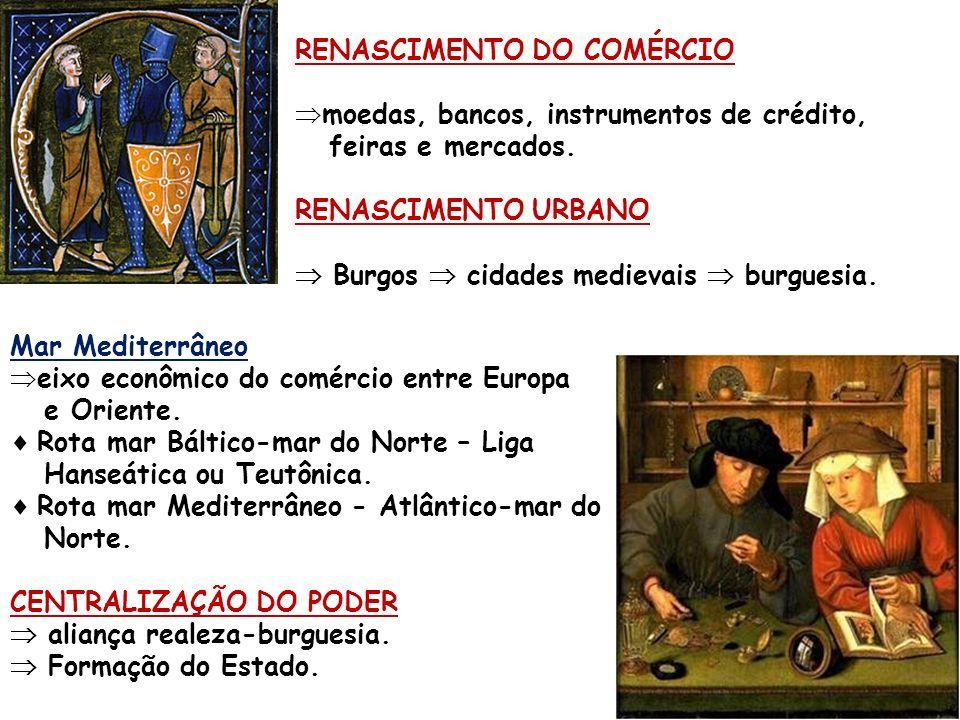 RENASCIMENTO DO COMÉRCIO moedas, bancos, instrumentos de crédito, feiras e mercados. RENASCIMENTO URBANO Burgos cidades medievais burguesia. Mar Medit
