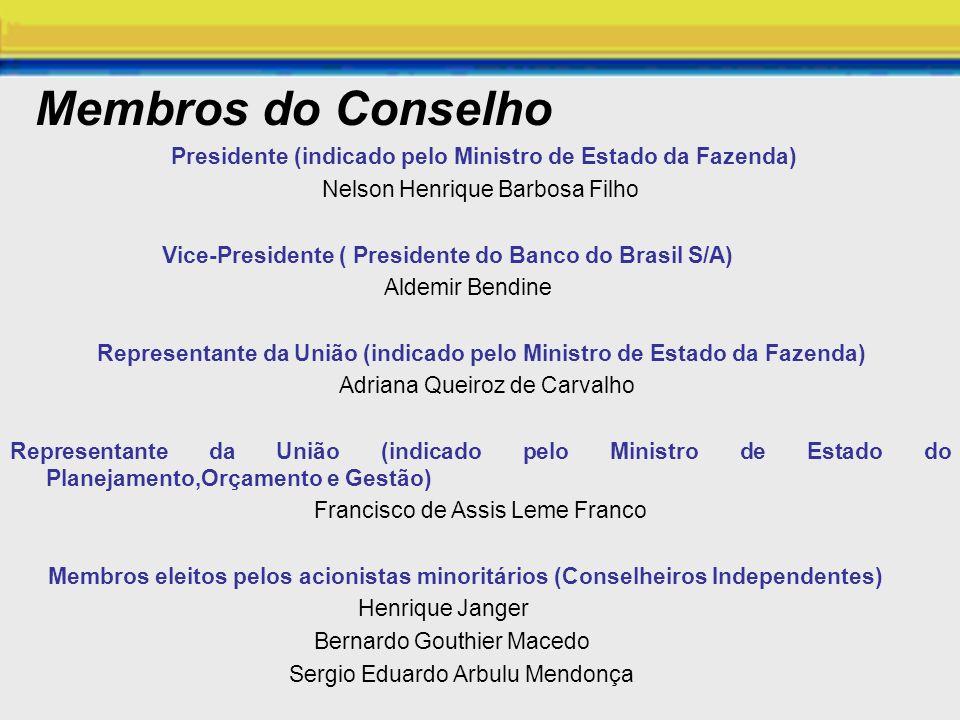 Membros do Conselho Presidente (indicado pelo Ministro de Estado da Fazenda) Nelson Henrique Barbosa Filho Vice-Presidente ( Presidente do Banco do Br