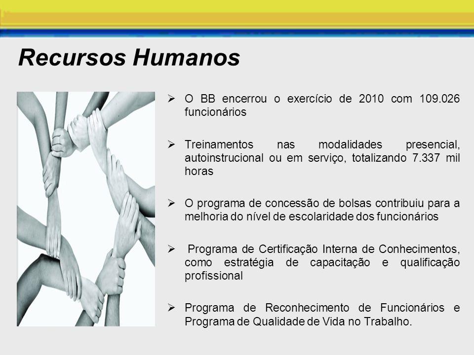 Recursos Humanos O BB encerrou o exercício de 2010 com 109.026 funcionários Treinamentos nas modalidades presencial, autoinstrucional ou em serviço, t