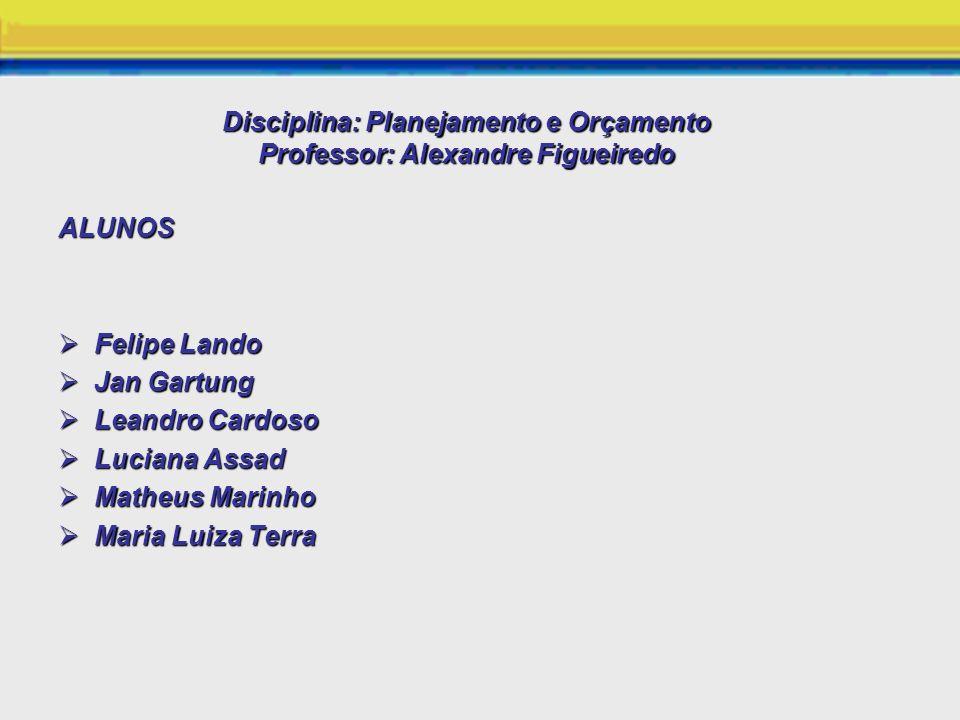 Disciplina: Planejamento e Orçamento Professor: Alexandre Figueiredo ALUNOS Felipe Lando Felipe Lando Jan Gartung Jan Gartung Leandro Cardoso Leandro