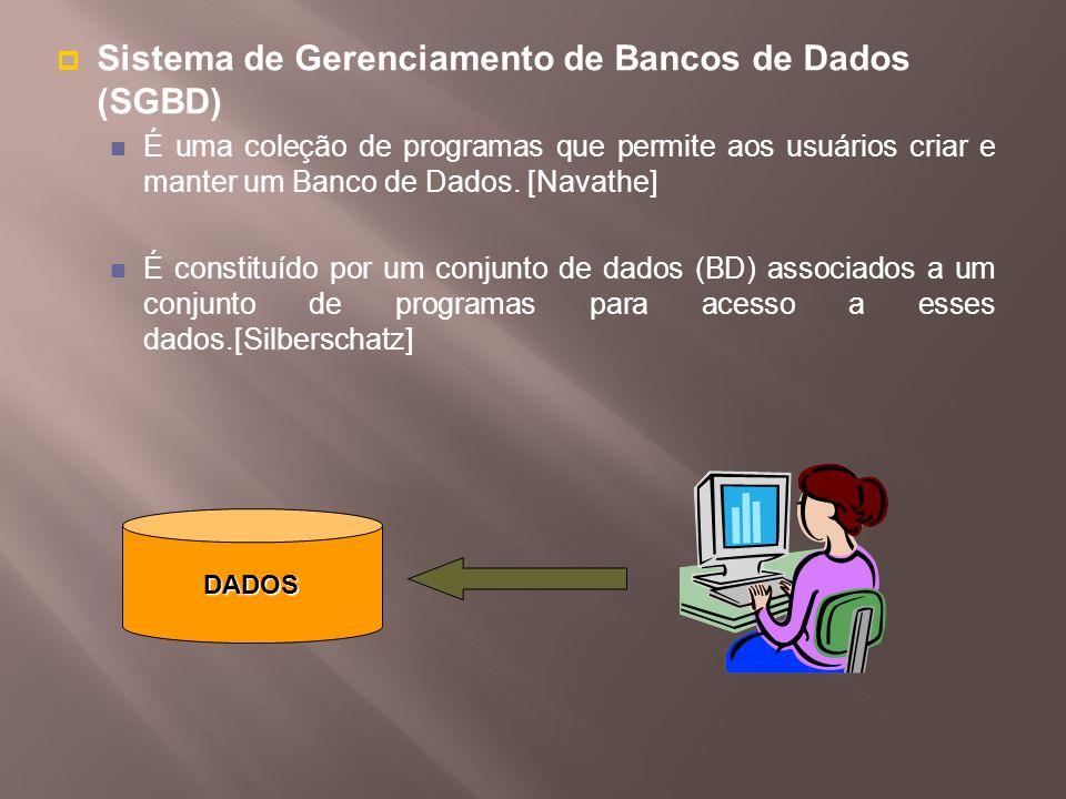 Sistema de Gerenciamento de Bancos de Dados (SGBD) É uma coleção de programas que permite aos usuários criar e manter um Banco de Dados. [Navathe] É c