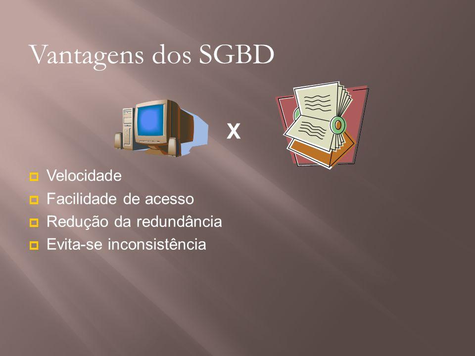 Vantagens dos SGBD Velocidade Facilidade de acesso Redução da redundância Evita-se inconsistência X