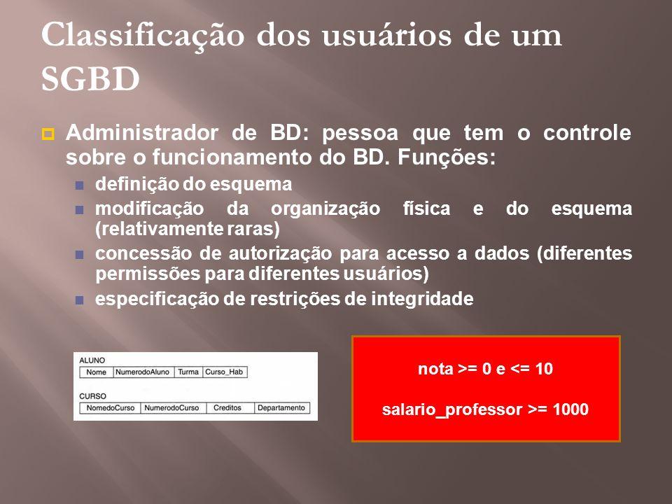 Classificação dos usuários de um SGBD Administrador de BD: pessoa que tem o controle sobre o funcionamento do BD. Funções: definição do esquema modifi