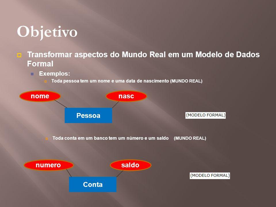 Objetivo Transformar aspectos do Mundo Real em um Modelo de Dados Formal Exemplos: Toda pessoa tem um nome e uma data de nascimento (MUNDO REAL) Pesso