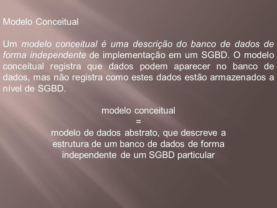 Modelo Conceitual Um modelo conceitual é uma descrição do banco de dados de forma independente de implementação em um SGBD. O modelo conceitual regist