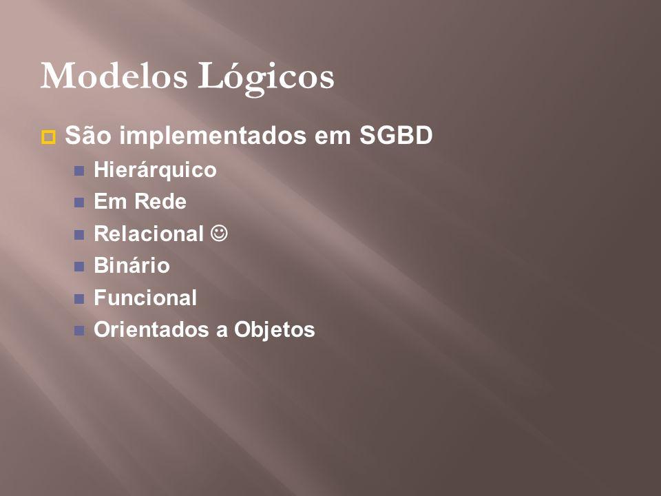 Modelos Lógicos São implementados em SGBD Hierárquico Em Rede Relacional Binário Funcional Orientados a Objetos