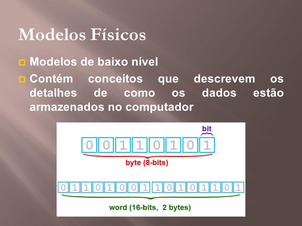 Modelos Físicos Modelos de baixo nível Contém conceitos que descrevem os detalhes de como os dados estão armazenados no computador