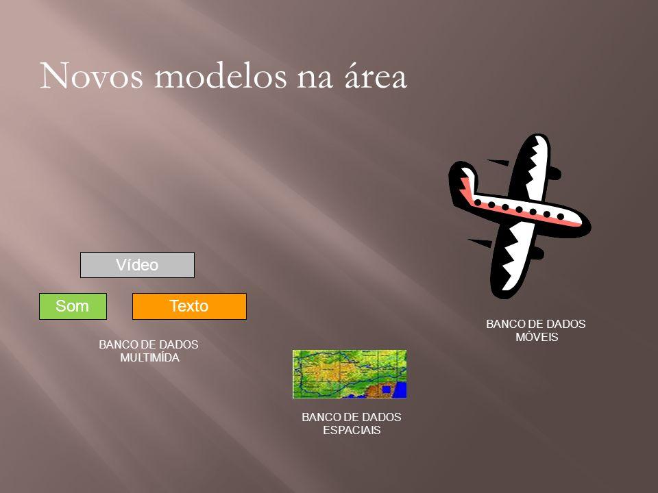 Novos modelos na área BANCO DE DADOS MULTIMÍDA BANCO DE DADOS MÓVEIS Som Vídeo Texto BANCO DE DADOS ESPACIAIS