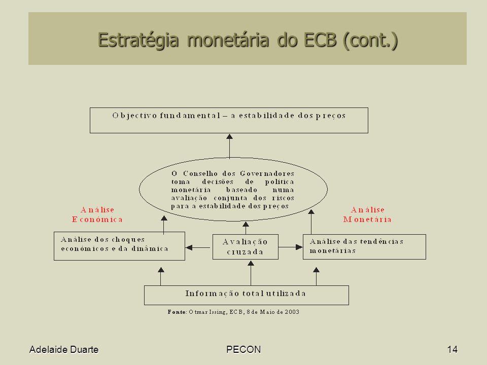 Adelaide DuartePECON14 Estratégia monetária do ECB (cont.)