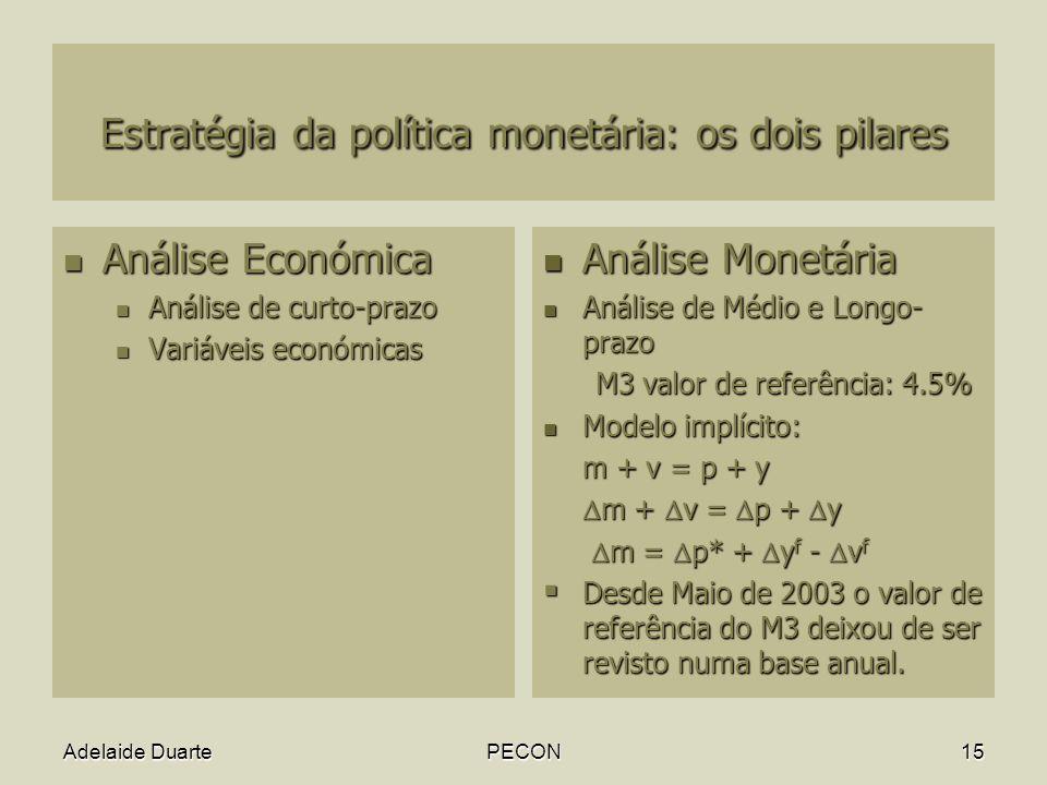 Adelaide DuartePECON15 Estratégia da política monetária: os dois pilares Análise Económica Análise Económica Análise de curto-prazo Análise de curto-prazo Variáveis económicas Variáveis económicas Análise Monetária Análise Monetária Análise de Médio e Longo- prazo Análise de Médio e Longo- prazo M3 valor de referência: 4.5% Modelo implícito: Modelo implícito: m + v = p + y m + v = p + y m + v = p + y m = p* + y f - v f m = p* + y f - v f Desde Maio de 2003 o valor de referência do M3 deixou de ser revisto numa base anual.