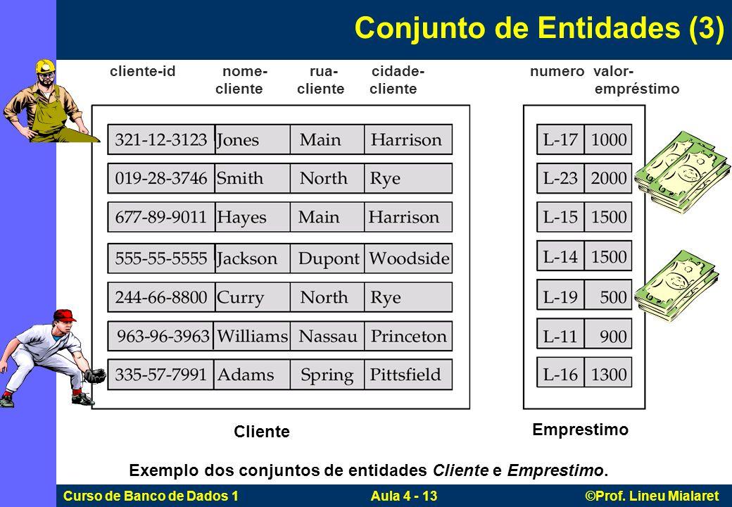 Curso de Banco de Dados 1 Aula 4 - 13 ©Prof. Lineu Mialaret Conjunto de Entidades (3) cliente-id nome- rua- cidade- numero valor- cliente cliente clie