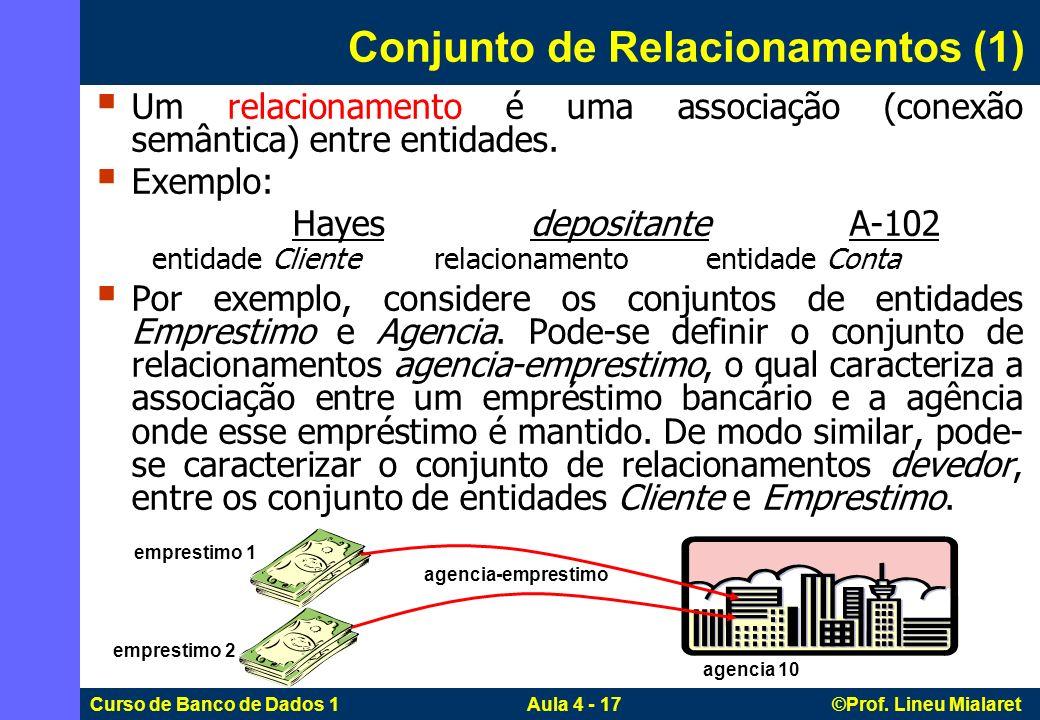 Curso de Banco de Dados 1 Aula 4 - 17 ©Prof. Lineu Mialaret Conjunto de Relacionamentos (1) Um relacionamento é uma associação (conexão semântica) ent