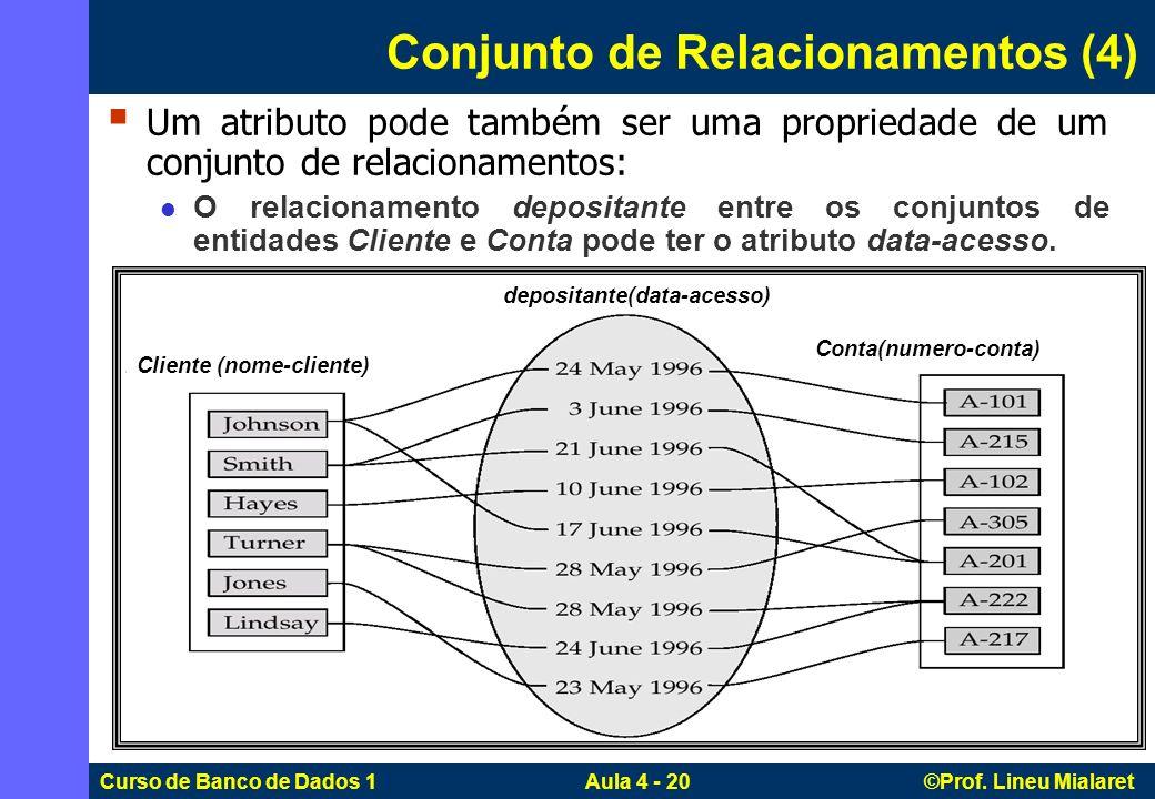Curso de Banco de Dados 1 Aula 4 - 20 ©Prof. Lineu Mialaret Um atributo pode também ser uma propriedade de um conjunto de relacionamentos: O relaciona