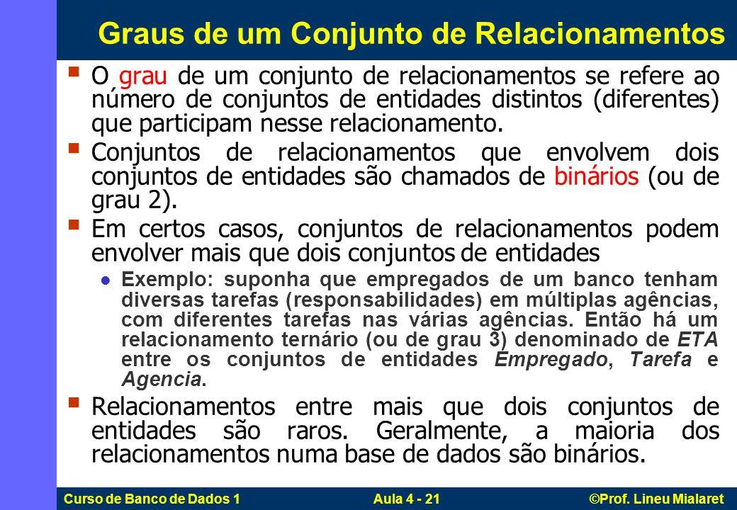 Curso de Banco de Dados 1 Aula 4 - 21 ©Prof. Lineu Mialaret Graus de um Conjunto de Relacionamentos O grau de um conjunto de relacionamentos se refere