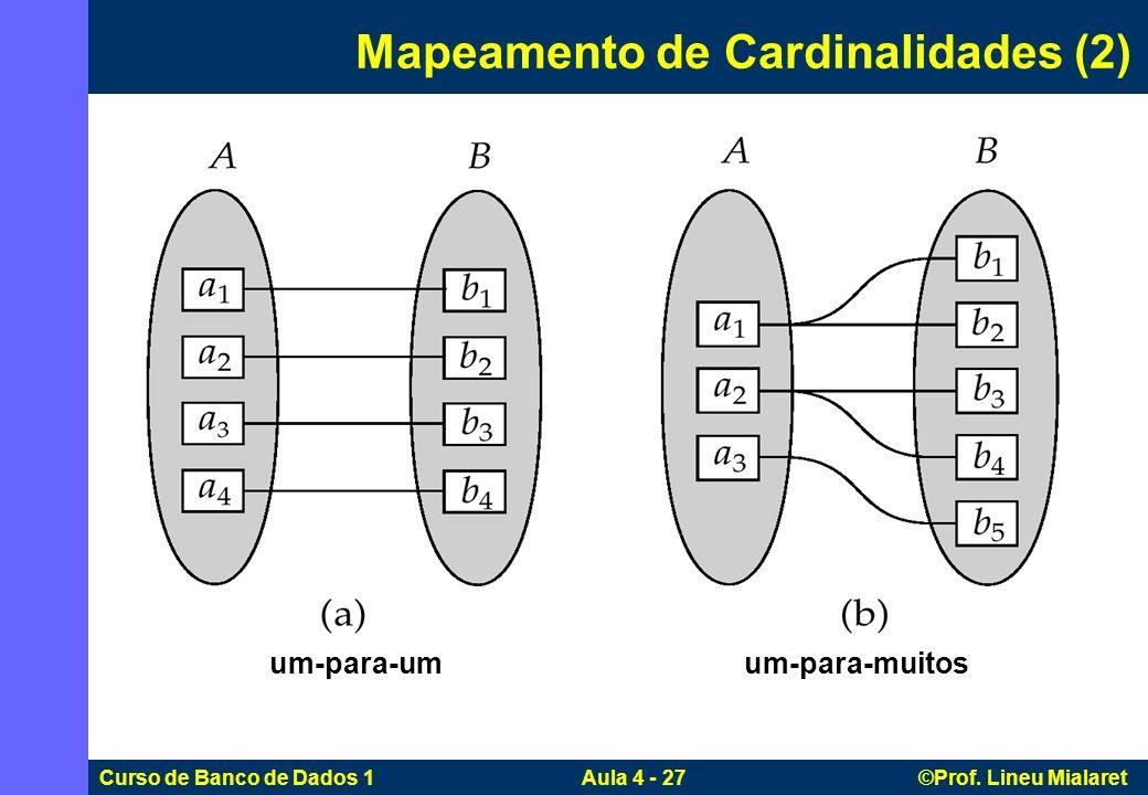 Curso de Banco de Dados 1 Aula 4 - 27 ©Prof. Lineu Mialaret um-para-umum-para-muitos Mapeamento de Cardinalidades (2)
