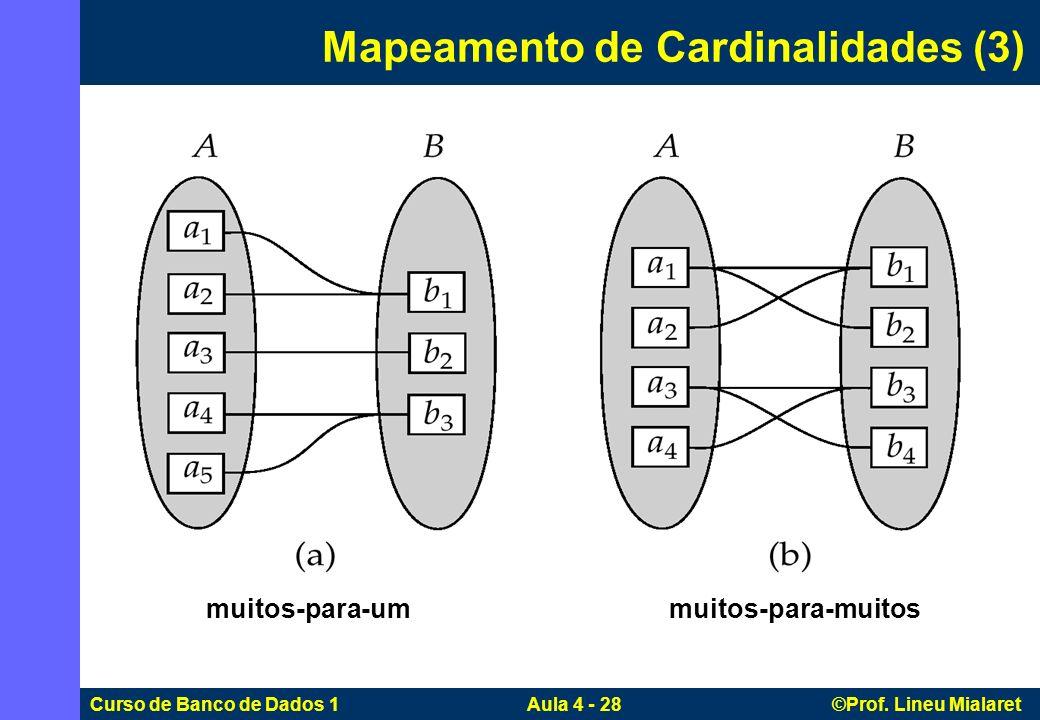 Curso de Banco de Dados 1 Aula 4 - 28 ©Prof. Lineu Mialaret muitos-para-um muitos-para-muitos Mapeamento de Cardinalidades (3)