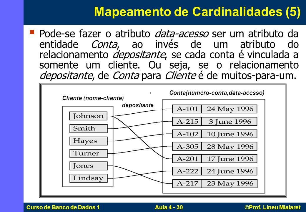 Curso de Banco de Dados 1 Aula 4 - 30 ©Prof. Lineu Mialaret Pode-se fazer o atributo data-acesso ser um atributo da entidade Conta, ao invés de um atr