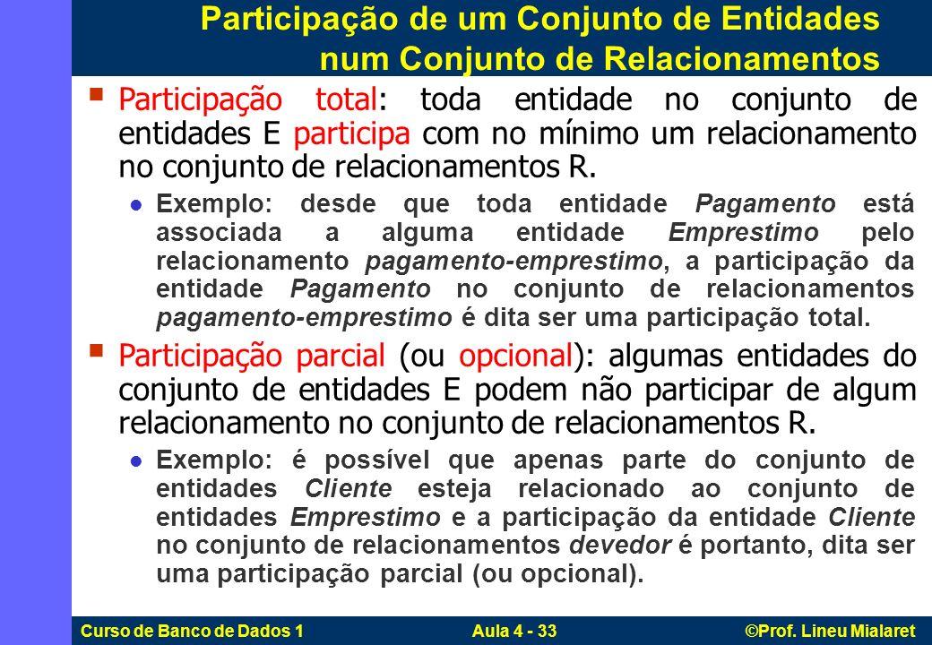 Curso de Banco de Dados 1 Aula 4 - 33 ©Prof. Lineu Mialaret Participação de um Conjunto de Entidades num Conjunto de Relacionamentos Participação tota