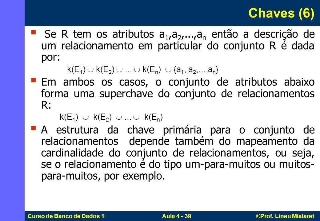 Curso de Banco de Dados 1 Aula 4 - 39 ©Prof. Lineu Mialaret Se R tem os atributos a 1,a 2,...,a n então a descrição de um relacionamento em particular