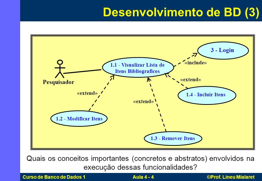 Curso de Banco de Dados 1 Aula 4 - 4 ©Prof. Lineu Mialaret 1.2 - Modificar Itens 1.1 - Visualizar Lista de Itens Bibliograficos 1.4 - Incluir Itens 1.