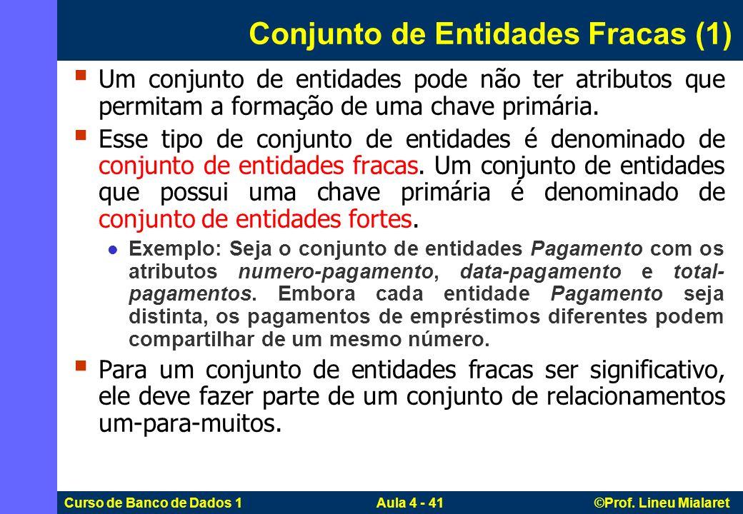 Curso de Banco de Dados 1 Aula 4 - 41 ©Prof. Lineu Mialaret Conjunto de Entidades Fracas (1) Um conjunto de entidades pode não ter atributos que permi