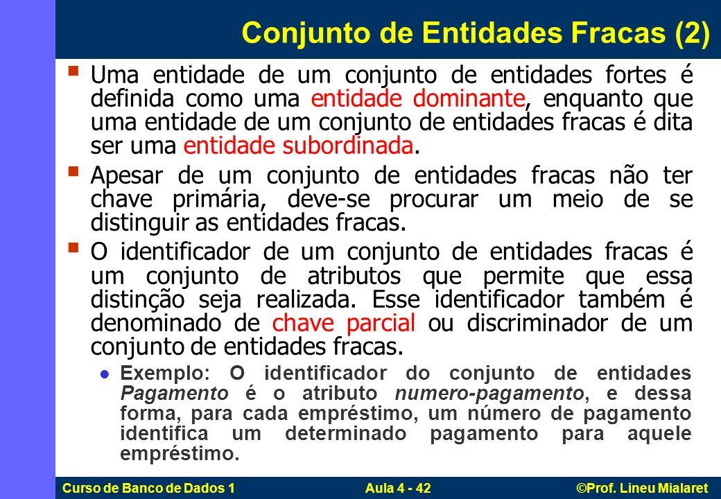 Curso de Banco de Dados 1 Aula 4 - 42 ©Prof. Lineu Mialaret Conjunto de Entidades Fracas (2) Uma entidade de um conjunto de entidades fortes é definid