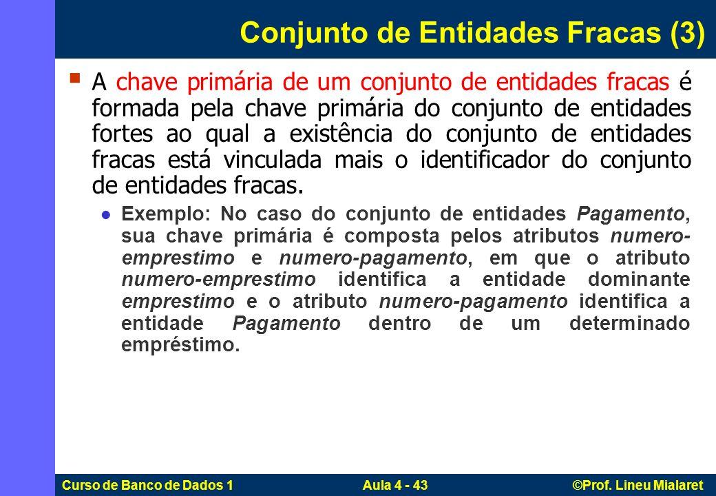 Curso de Banco de Dados 1 Aula 4 - 43 ©Prof. Lineu Mialaret Conjunto de Entidades Fracas (3) A chave primária de um conjunto de entidades fracas é for