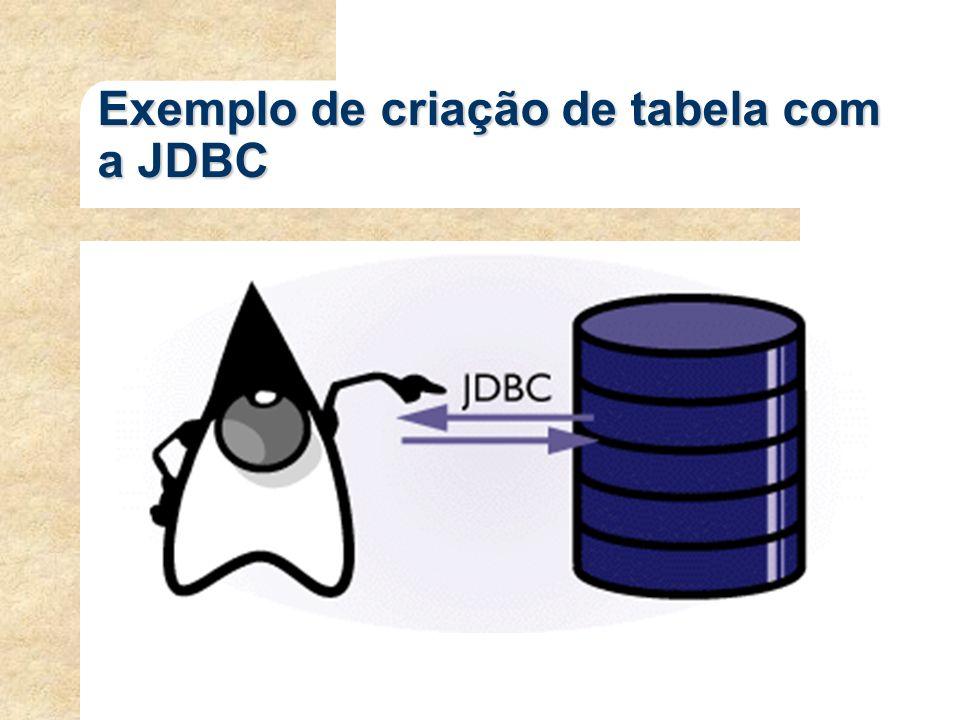 Exemplo de criação de tabela com a JDBC