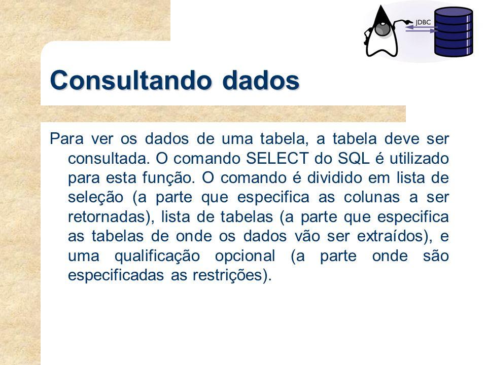 Consultando dados Para ver os dados de uma tabela, a tabela deve ser consultada. O comando SELECT do SQL é utilizado para esta função. O comando é div