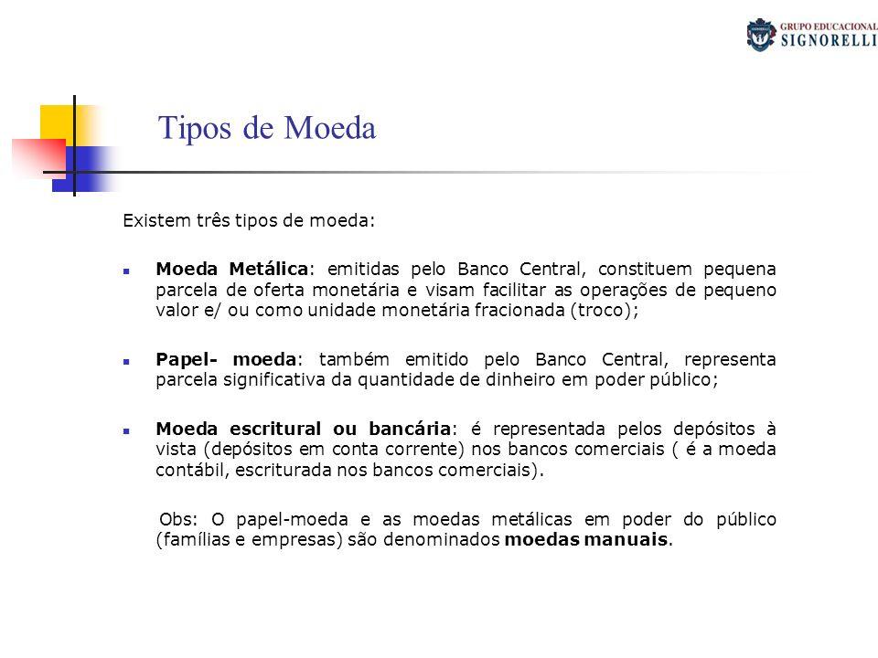 Existem três tipos de moeda: Moeda Metálica: emitidas pelo Banco Central, constituem pequena parcela de oferta monetária e visam facilitar as operaçõe