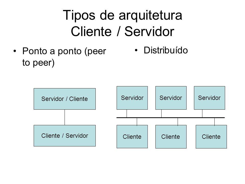 Tipos de arquitetura Cliente / Servidor Ponto a ponto (peer to peer) Distribuído Servidor / Cliente Cliente / Servidor Servidor Cliente