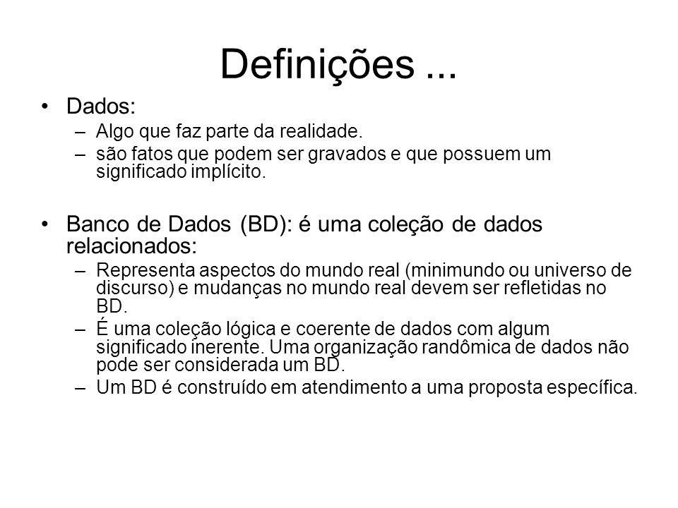 Definições...Dados: –Algo que faz parte da realidade.