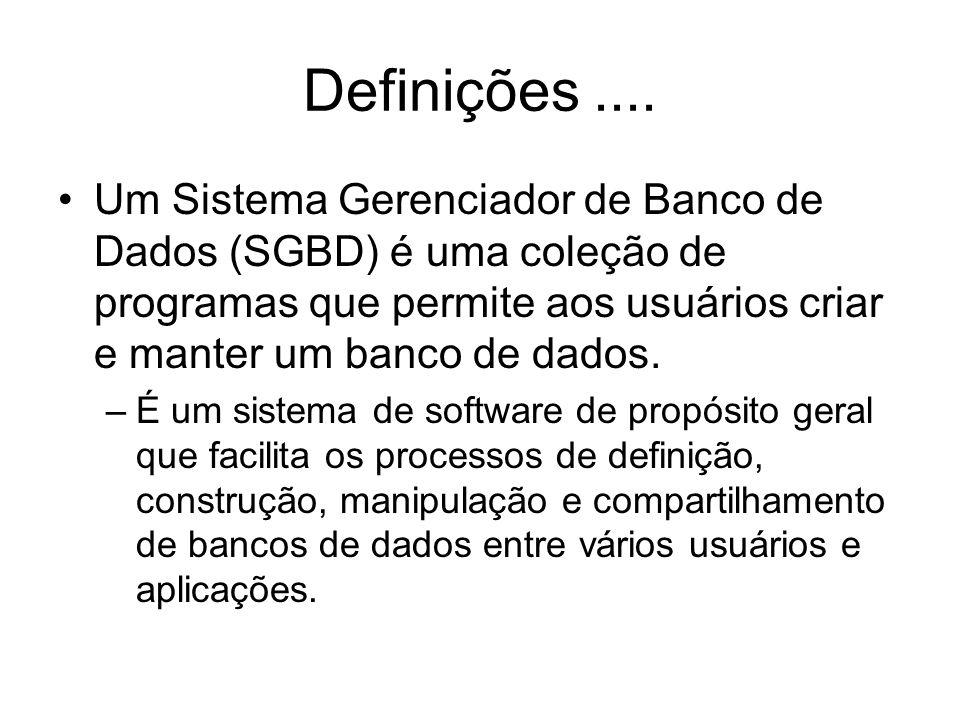 Definições....