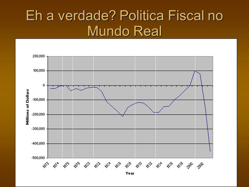 Eh a verdade? Politica Fiscal no Mundo Real