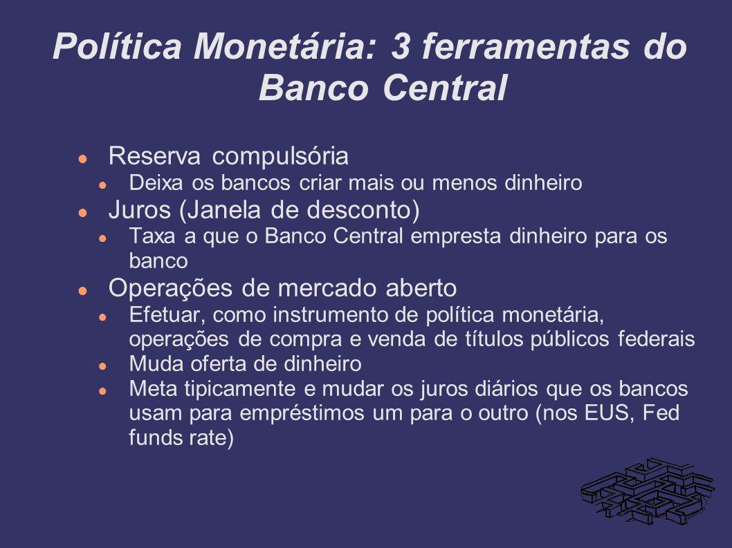 Política Monetária: 3 ferramentas do Banco Central Reserva compulsória Deixa os bancos criar mais ou menos dinheiro Juros (Janela de desconto) Taxa a