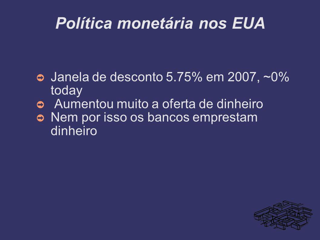 Política monetária nos EUA Janela de desconto 5.75% em 2007, ~0% today Aumentou muito a oferta de dinheiro Nem por isso os bancos emprestam dinheiro