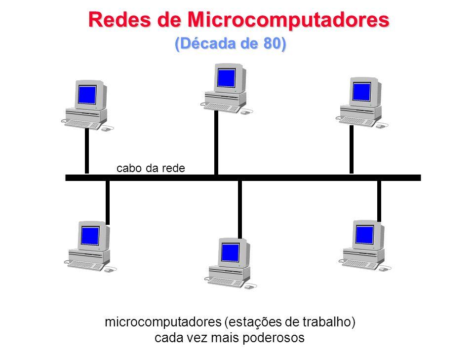Redes de Microcomputadores microcomputadores (estações de trabalho) cada vez mais poderosos (Década de 80) cabo da rede