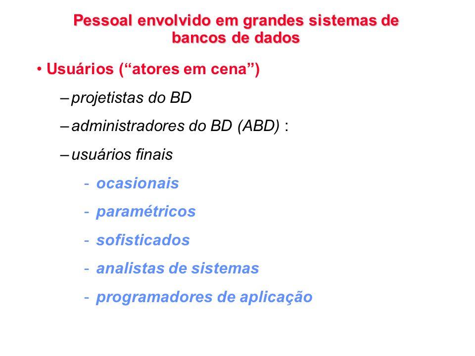 Pessoal envolvido em grandes sistemas de bancos de dados Usuários (atores em cena) –projetistas do BD –administradores do BD (ABD) : –usuários finais