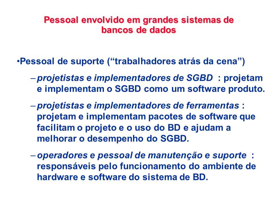 Pessoal de suporte (trabalhadores atrás da cena) –projetistas e implementadores de SGBD : projetam e implementam o SGBD como um software produto. –pro