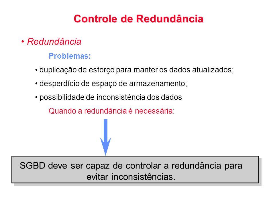 Controle de Redundância Redundância Problemas: duplicação de esforço para manter os dados atualizados; desperdício de espaço de armazenamento; possibi